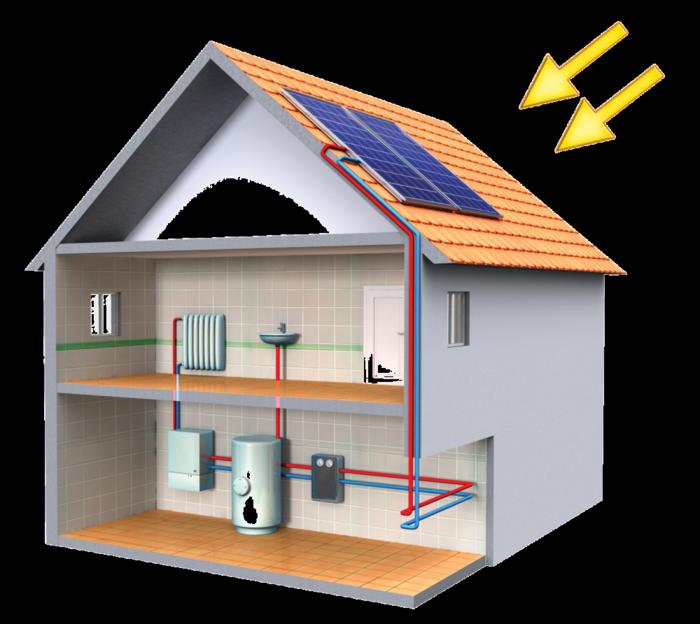 отопление от солнечная батарея на даче