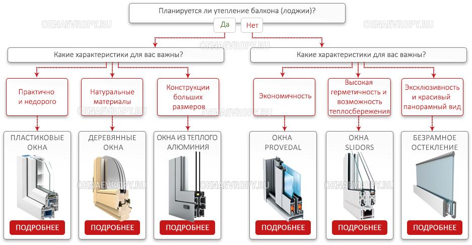 ремонт балкона фото пошаговое 1